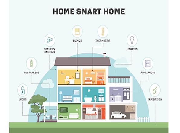 Lập trình Arduino – Nào cùng làm smart home
