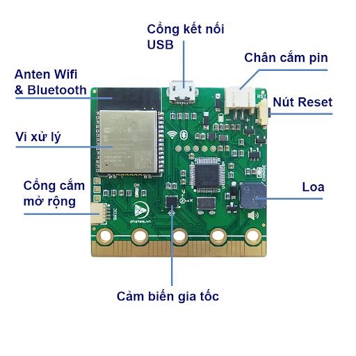 STEM Kit - Kit sáng tạo Yolo:Bit Starter