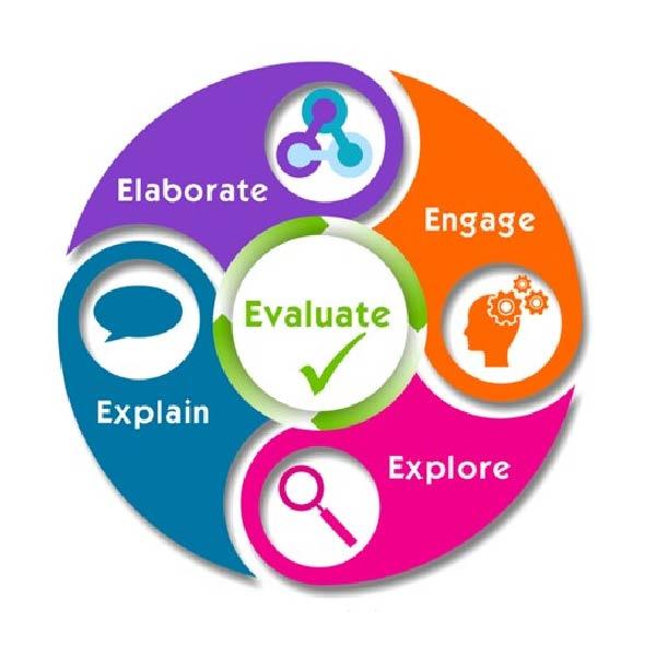 Tìm hiểu về giáo dục 4.0