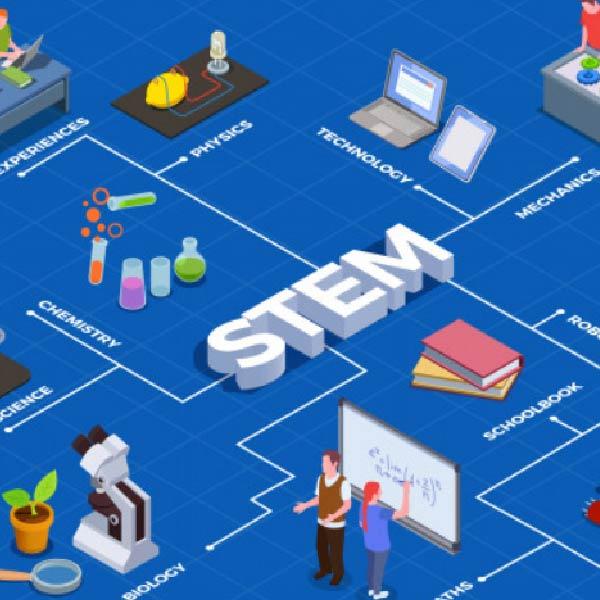 STEM là gì