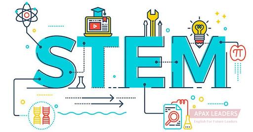 Phương pháp dạy học STEM
