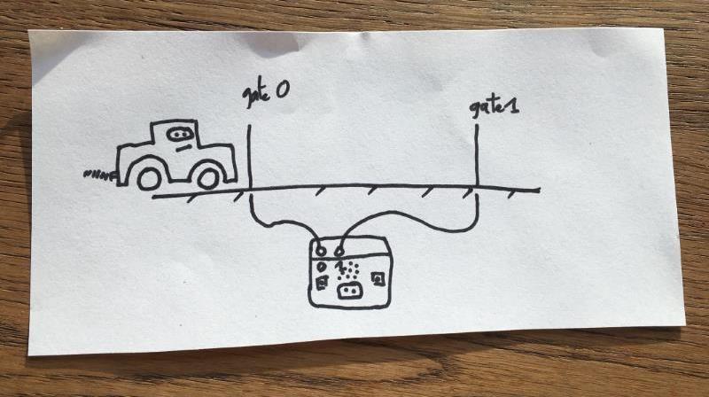 Sử dụng 2 cổng kết nối với Yolo:Bit