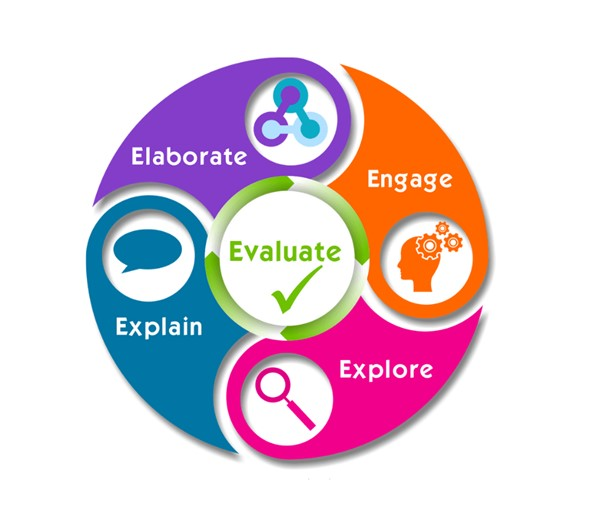 Mô hình giáo dục STEM