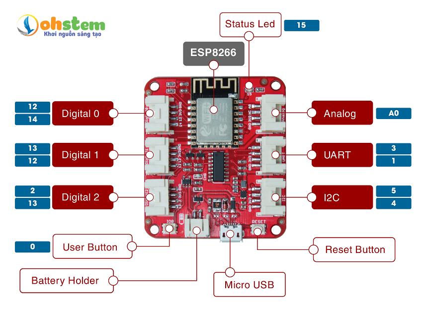 Board mạch Node Wifi dùng ESP8266