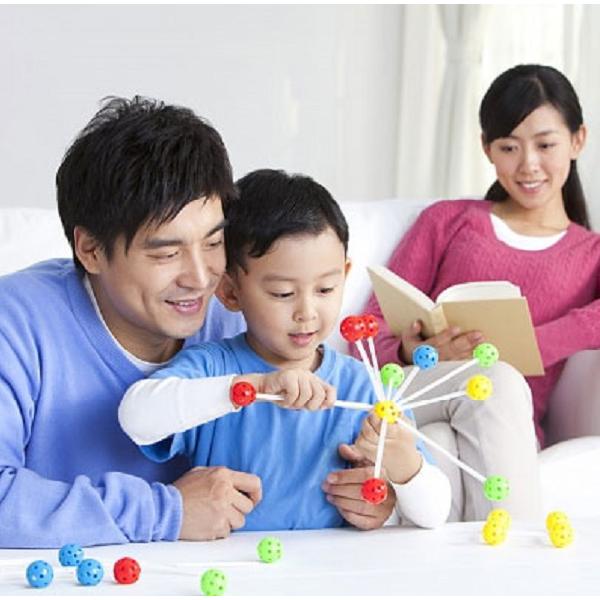 Phương pháp dạy con