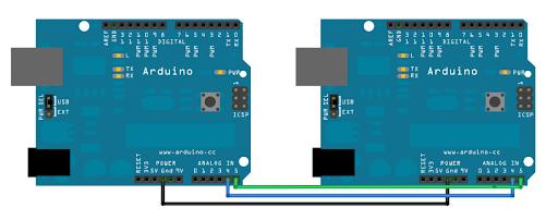 giao tiếp i2c giữa 2 arduino