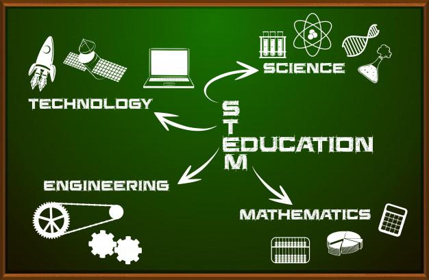 Định nghĩa của STEM