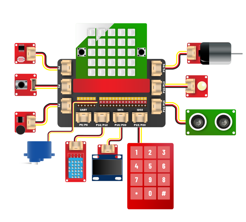 sơ đồ kết nối module smart home