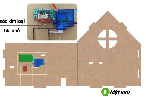 Mặt sau smart home
