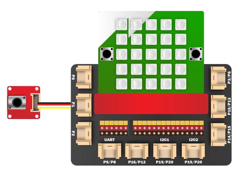 Kết nối module