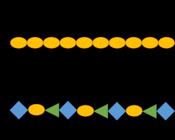 Mô hình các phân tử Polyme