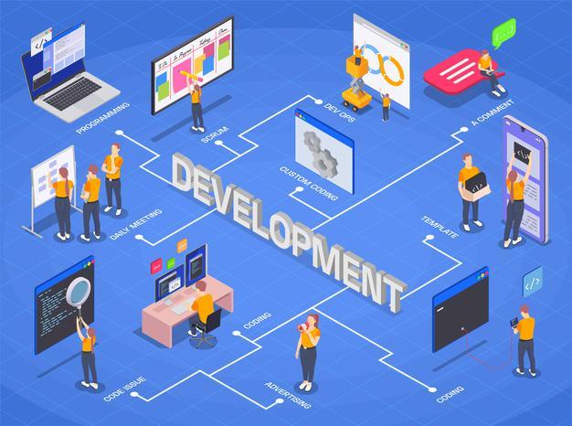 Ứng dụng C# phát triển Website