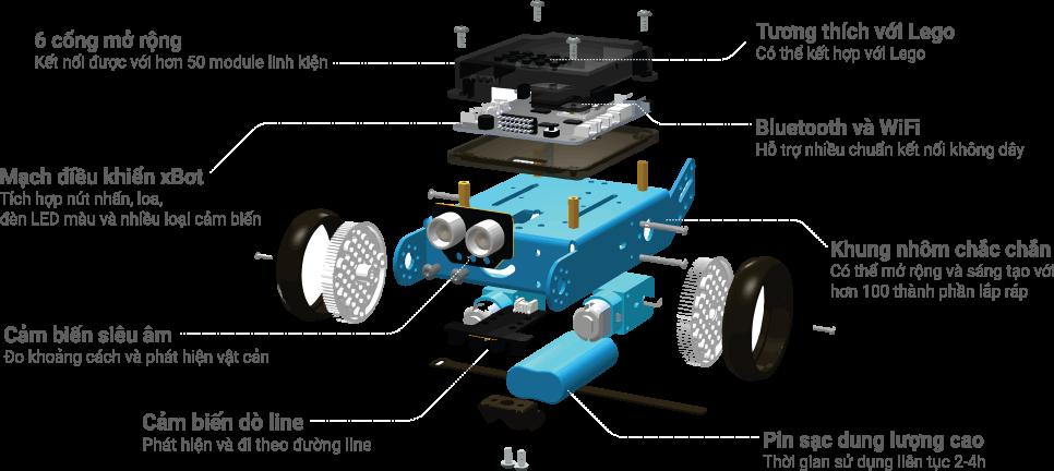 Các thành phần của robot lập trình STEM xBot