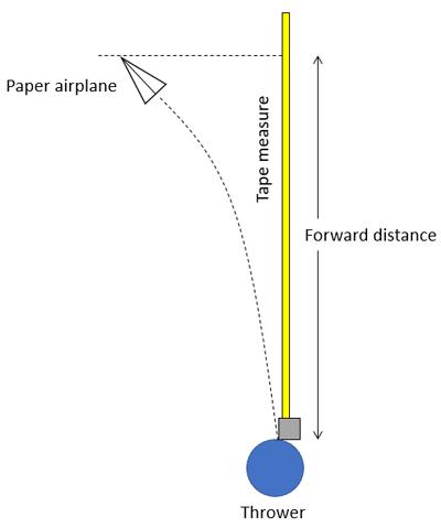 Cách gấp máy bay giấy tốt nhất - Bạn đã biết chưa?