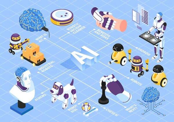 Học ngôn ngữ lập trình về robotics sẽ thúc đẩy tư duy sáng tạo