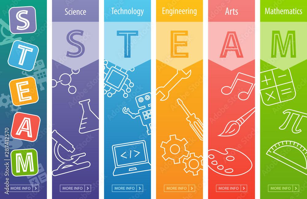 STEAM là gì? Sự khác biệt giữa STEM và STEAM là gì?