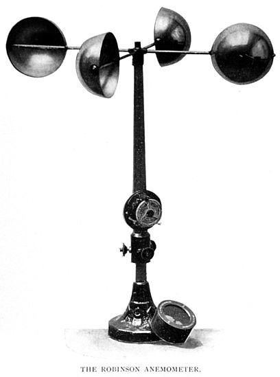 Mô hình mẫu của bộ máy dùng để đo tốc độ gió