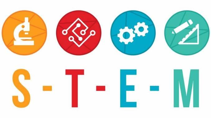 Mô hình STEM Education