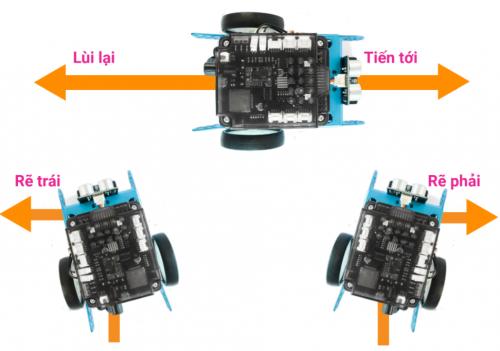 Lập trình cho robot di chuyển cơ bản
