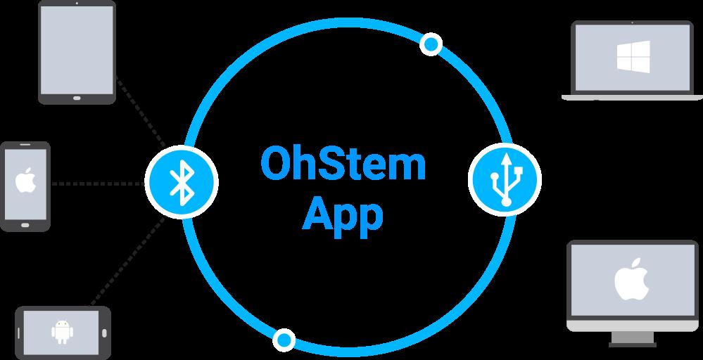 Phần mềm lập trình robot OhStem App