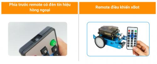 Remote hồng ngoại - giúp điều khiển đèn từ xa bằng remote