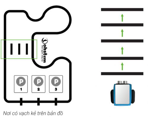 Hình minh họa robot qua đường