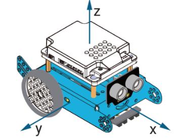 Đọc cảm biến gia tốc trên xBot