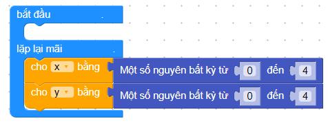 Hệ tọa độ (x,y) cùng Yolo:Bit