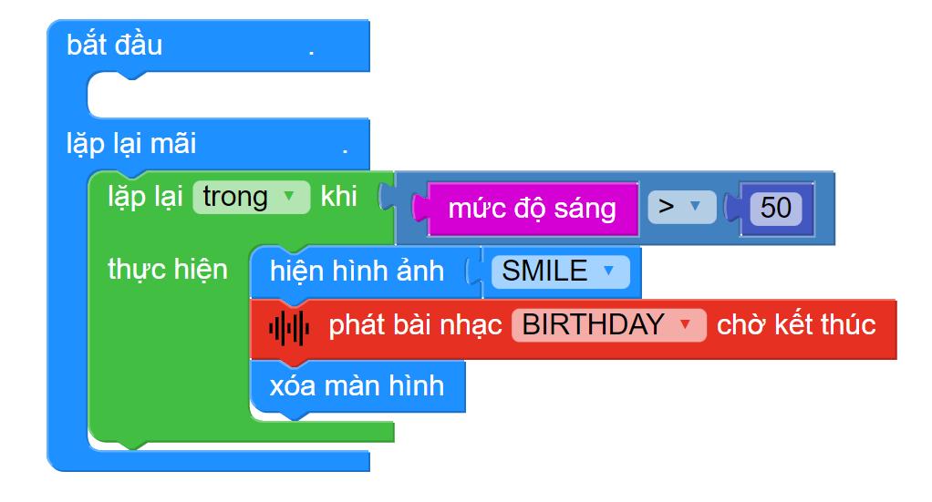 Làm thiệp chúc mừng sinh nhật Yolo:Bit