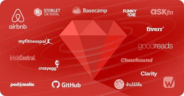 Ngôn ngữ lập trình web Ruby và ứng dụng trong thực tế